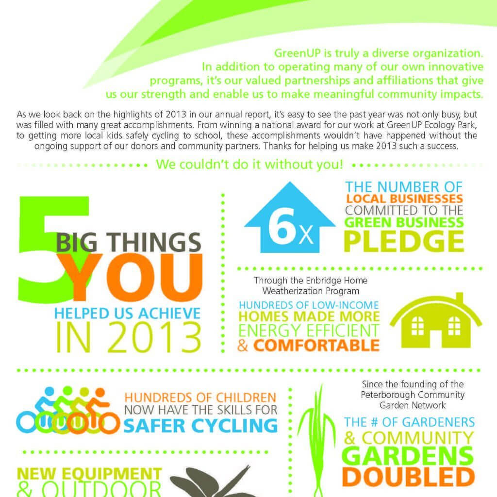 Free Annual Report Template Non Profit Nonprofit Templates intended for Nonprofit Annual Report Template