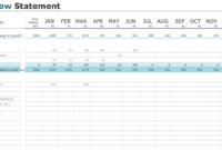 Free Cash Flow Statement Templates For Excel | Invoiceberry regarding Cash Position Report Template