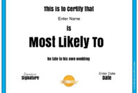 """Free Customizable """"most Likely To Awards"""" for Superlative Certificate Template"""