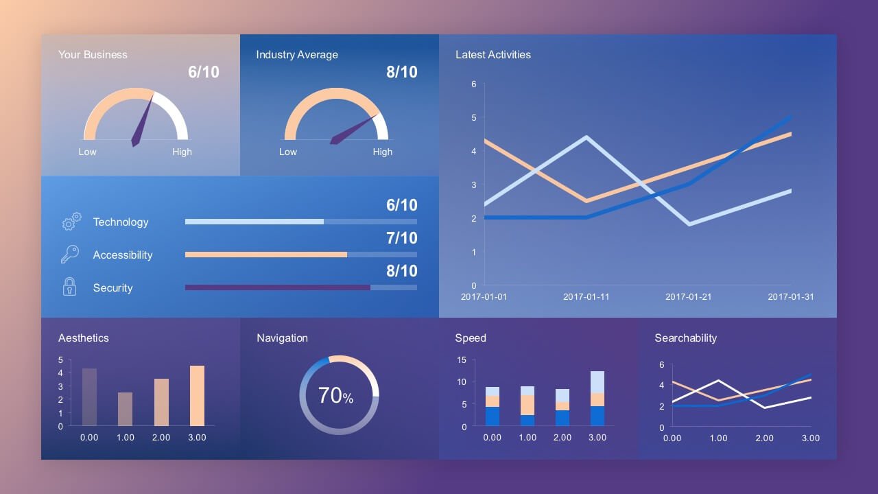 Free Dashboard Concept Slide Regarding Powerpoint Dashboard Template Free