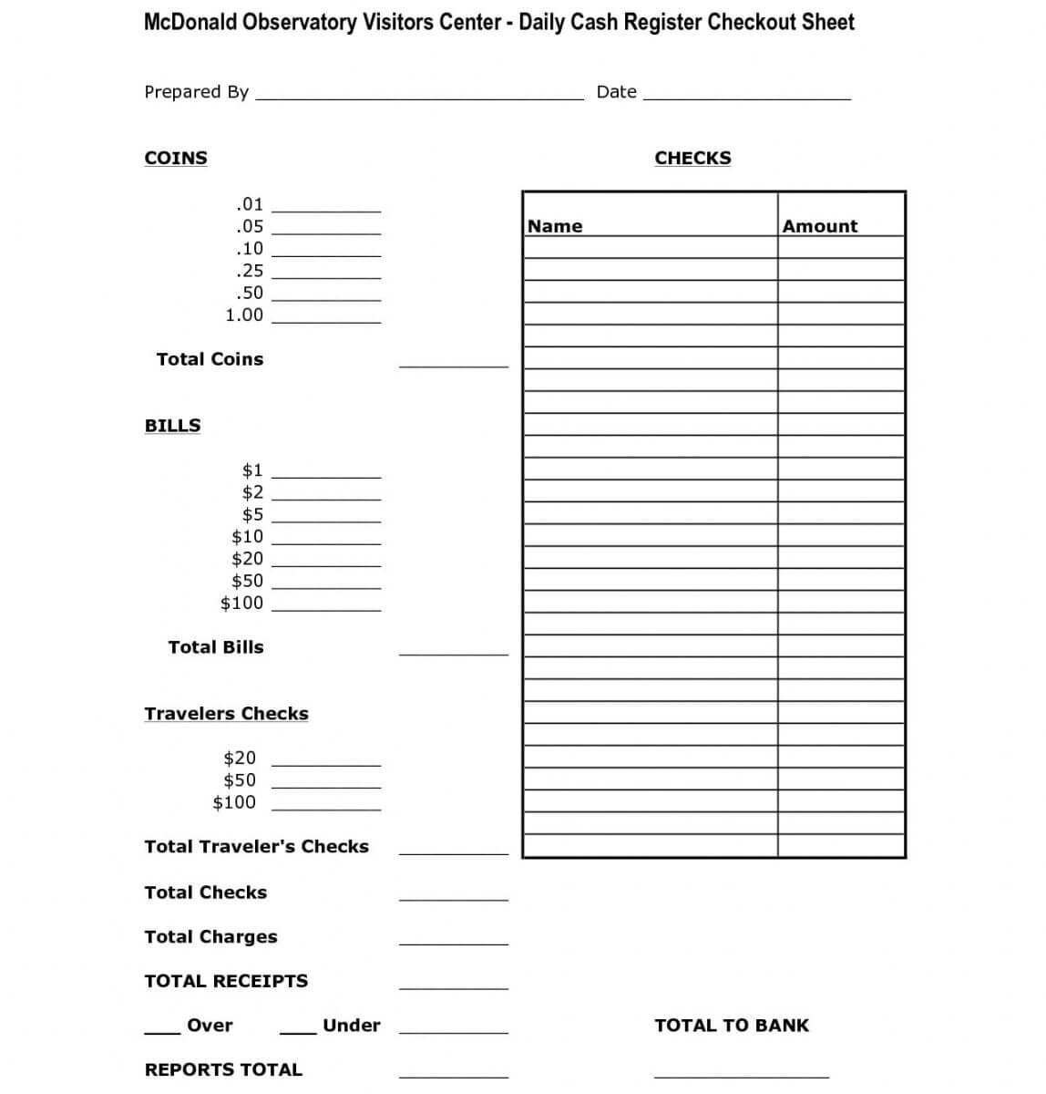 Free End Of Day Cash Register Report Template Professional in End Of Day Cash Register Report Template
