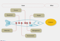 Free Fishbone Diagram Template Ppt – Yupar.magdalene-Project throughout Blank Fishbone Diagram Template Word