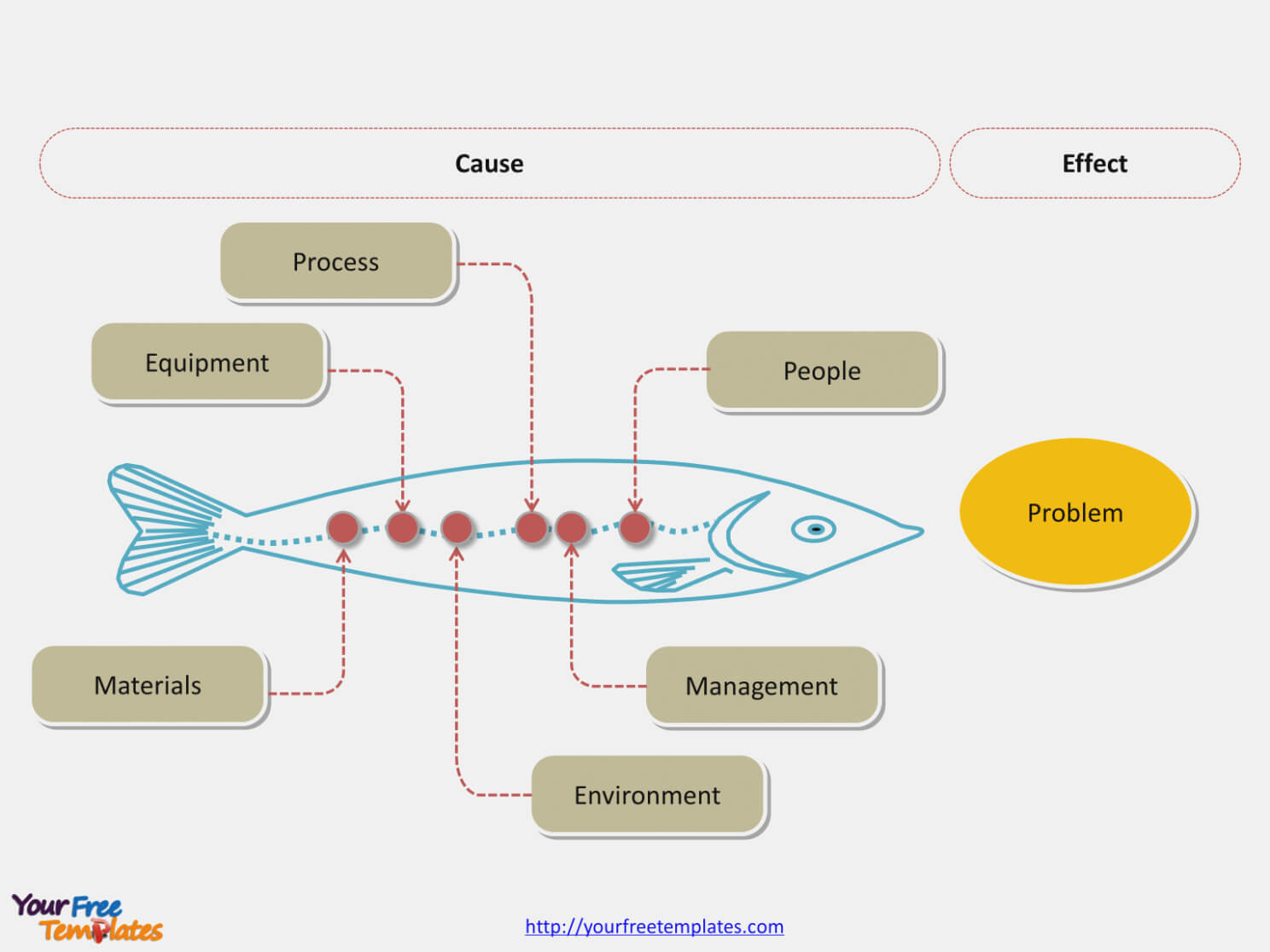 Free Fishbone Diagram Template Ppt – Yupar.magdalene Project Throughout Blank Fishbone Diagram Template Word