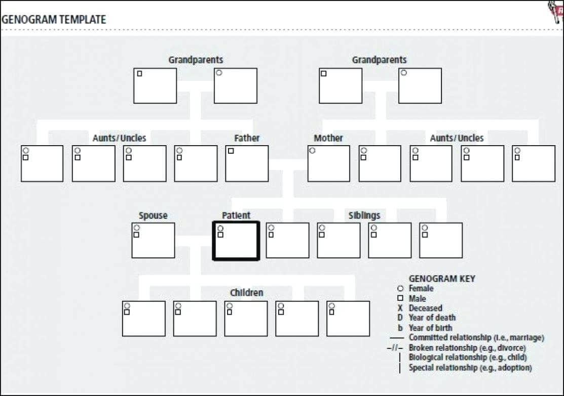 Free Genogram Template – Cellarpaper.co for Genogram Template For Word