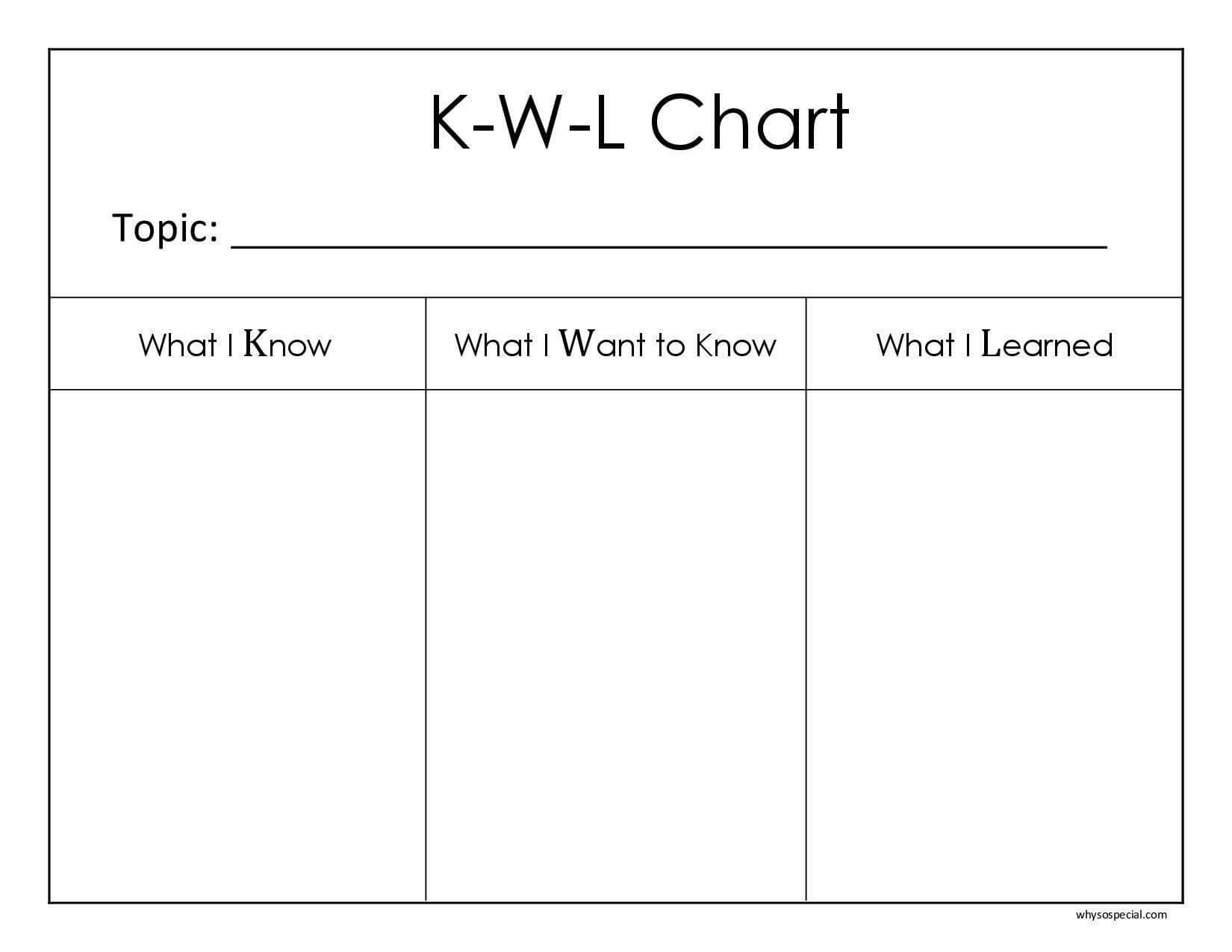 Free Handout! The Main Objective Of The K W L Chart Is To With Regard To Kwl Chart Template Word Document