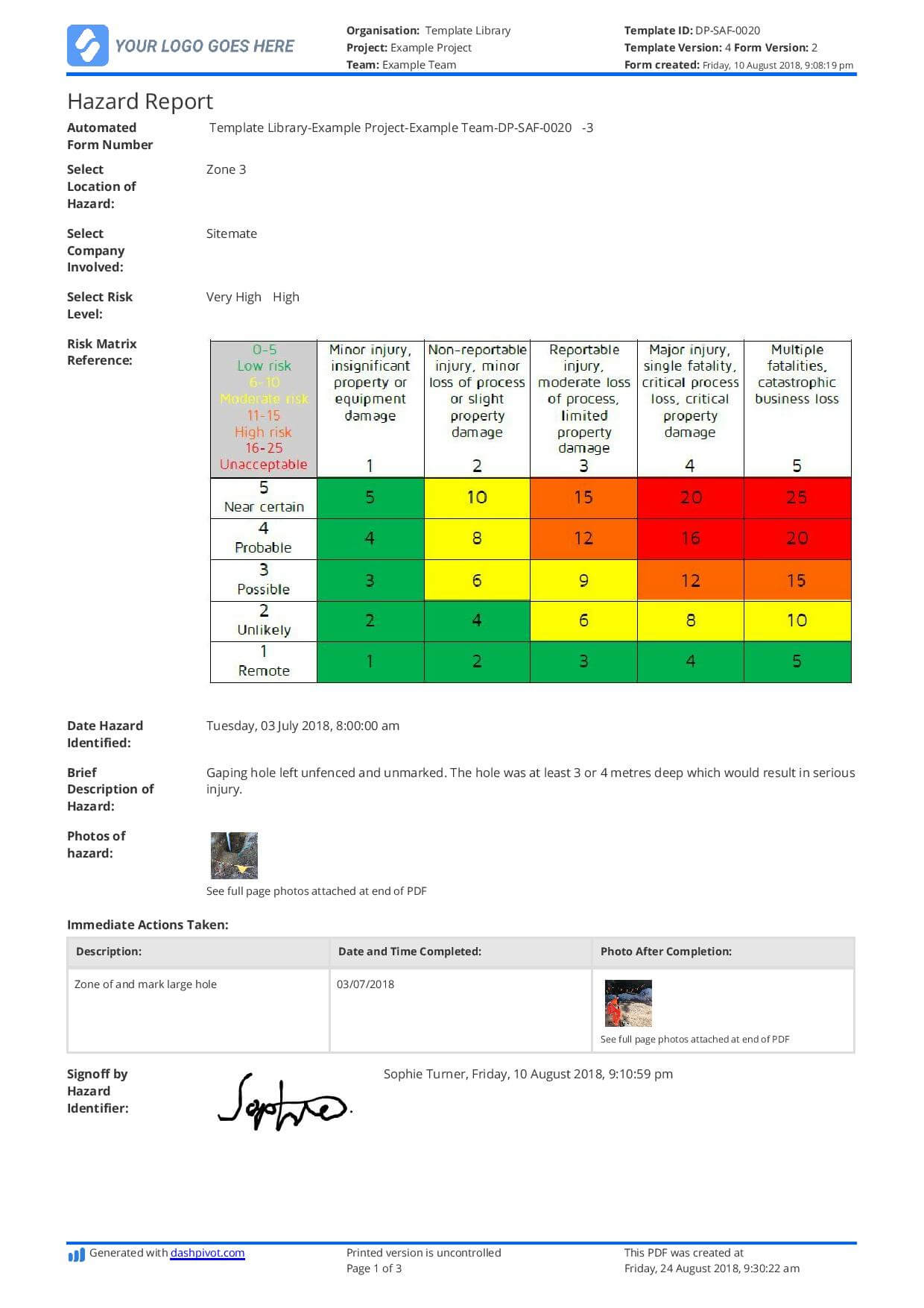 Free Hazard Incident Report Form: Easy To Use And Customisable Throughout Incident Hazard Report Form Template