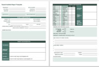 Free Incident Report Templates & Forms | Smartsheet intended for Equipment Fault Report Template
