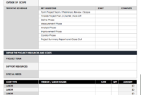 Free Lean Six Sigma Templates | Smartsheet for Dmaic Report Template