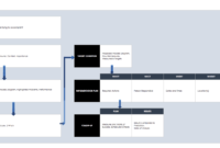 Free Lean Six Sigma Templates | Smartsheet with Dmaic Report Template