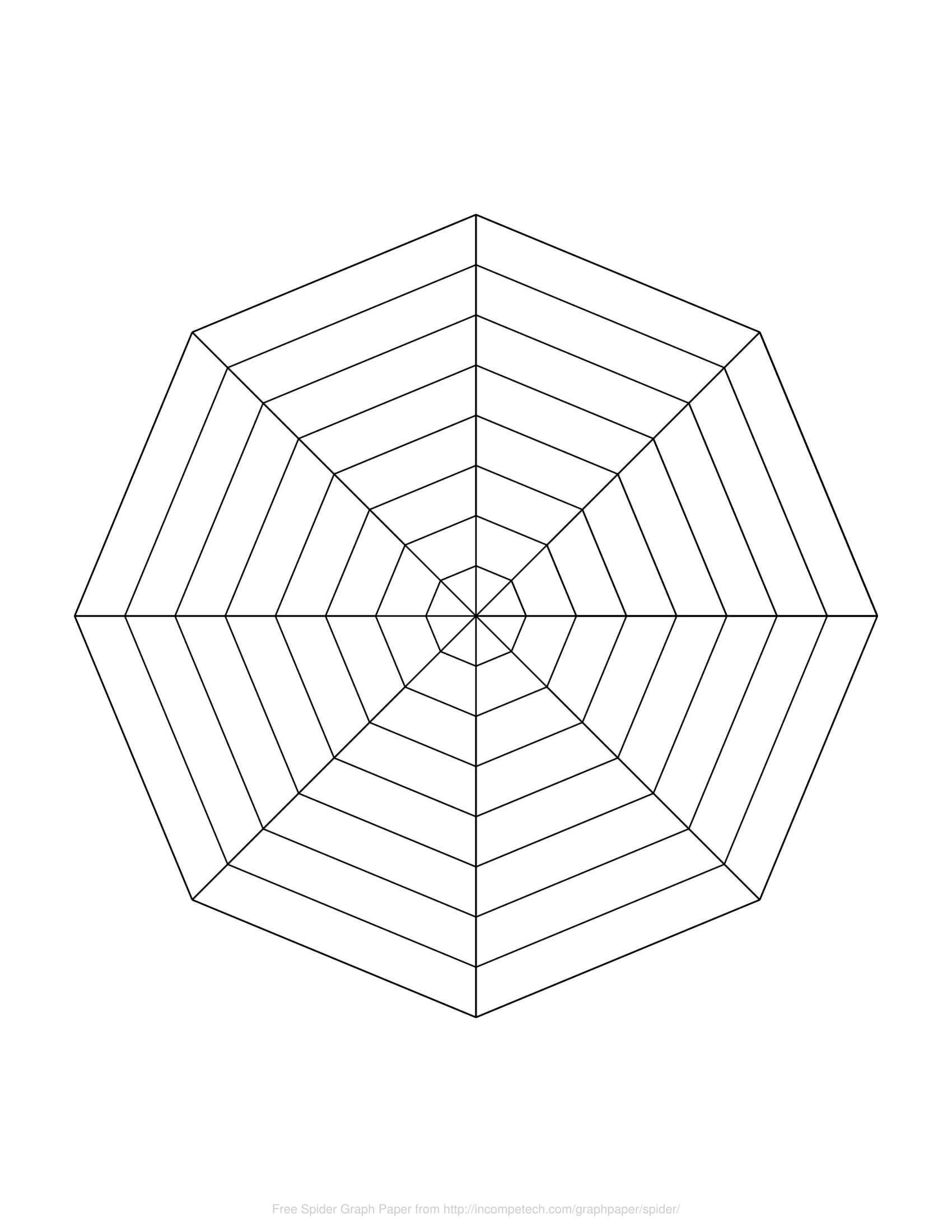 Free Online Graph Paper / Spider With Regard To Blank Radar Chart Template