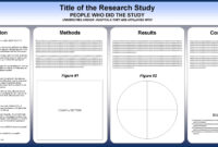 Free Powerpoint Scientific Research Poster Templates For intended for Powerpoint Academic Poster Template