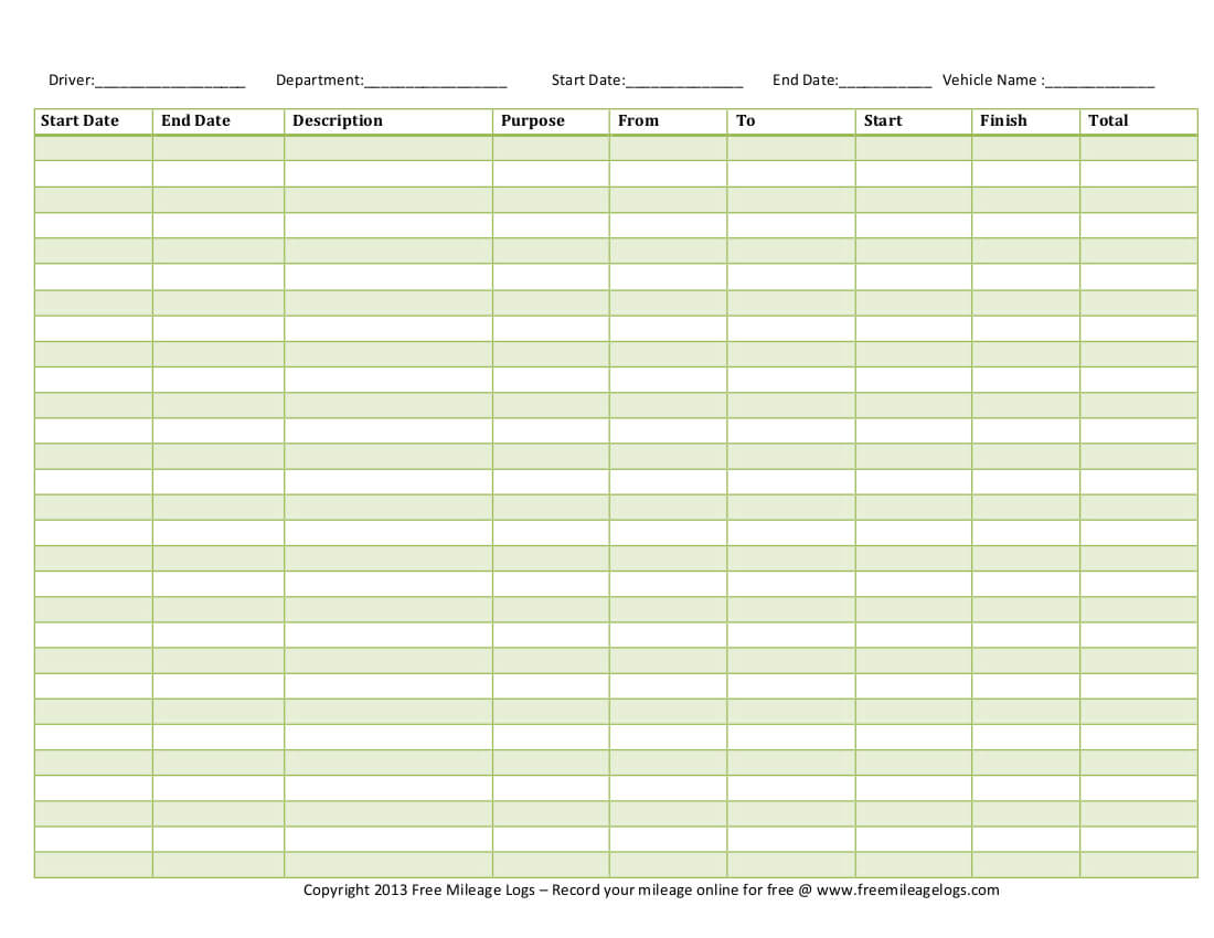 Free Printable Mileage Logs | Templates, Printables Throughout Mileage Report Template