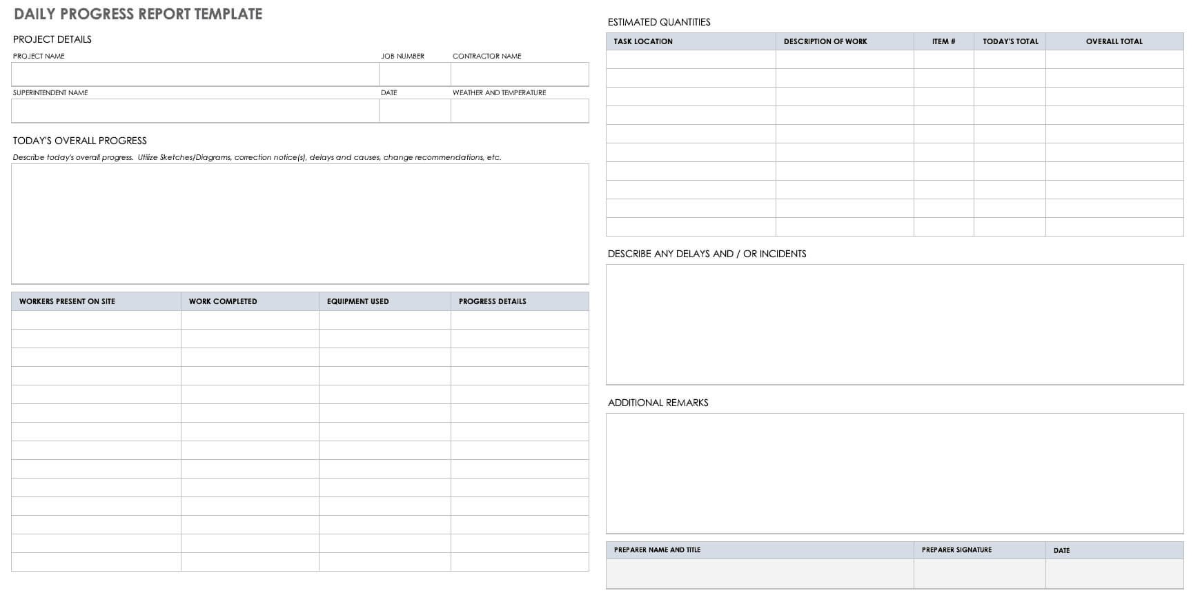 Free Project Report Templates | Smartsheet inside Monthly Project Progress Report Template
