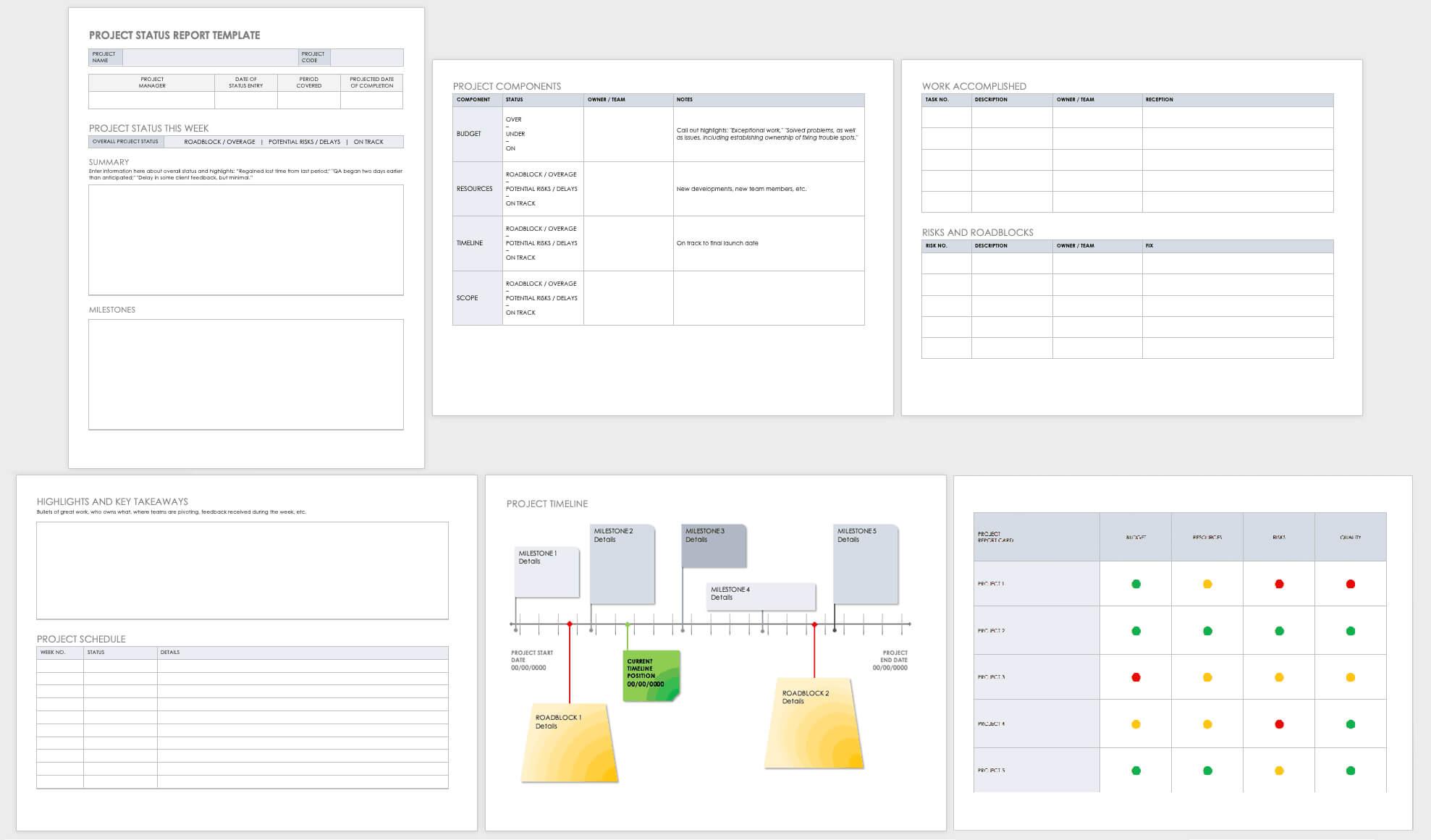 Free Project Report Templates | Smartsheet Regarding Work Summary Report Template