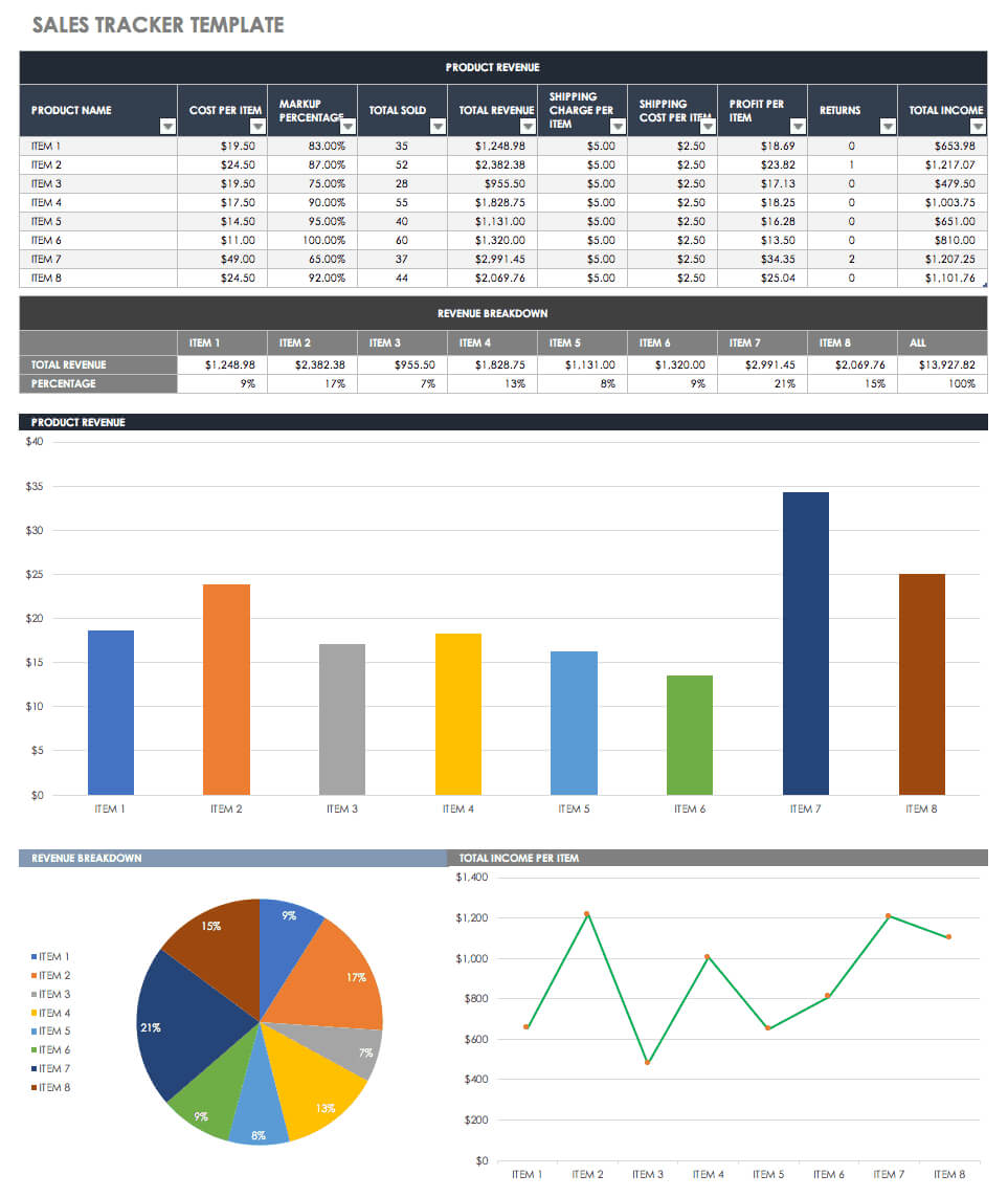 Free Sales Pipeline Templates | Smartsheet within Sales Funnel Report Template