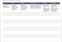 Free Sales Pipeline Templates | Smartsheet within Site Visit Report Template Free Download