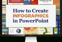 Free Template]: How To Create Infographics In Powerpoint with regard to How To Create A Template In Powerpoint