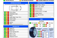 Free Vehicle Inspection Checklist Form   Vehicle Inspection with Vehicle Inspection Report Template