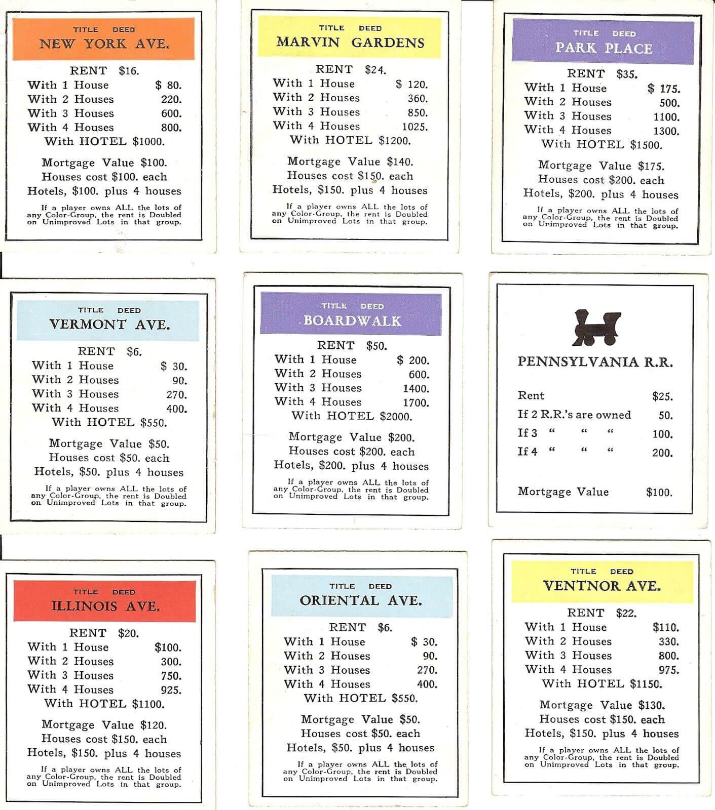 Free Vintage Digital Stamps**: Free Vintage Ephemera With Monopoly Property Card Template