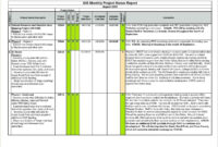 Frightening Status Report Template Excel Ideas Daily Monthly intended for Weekly Status Report Template Excel