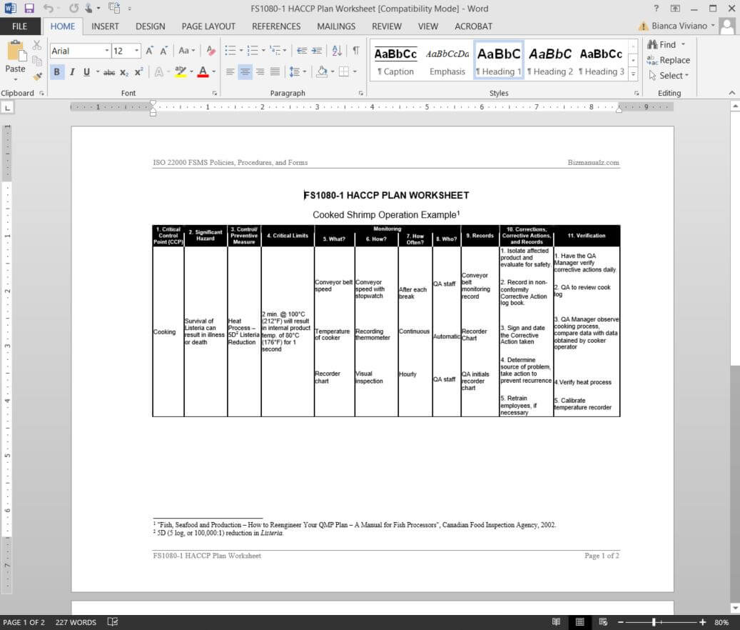 Fsms Haccp Plan Worksheet Template | Fds1080-1 with Safety Analysis Report Template