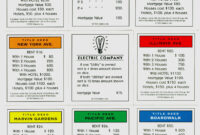 Full Set Of Monopoly Cards ○ Deeds, Chance & And 50 Similar inside Chance Card Template