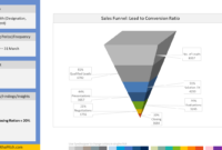 Funnel Chart Template With 7 Segments For Powerpoint with regard to Sales Funnel Report Template