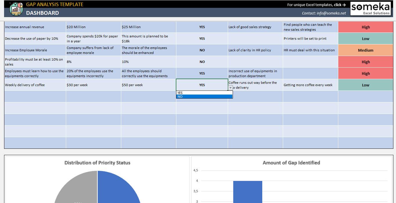 Gap Analysis Template for Gap Analysis Report Template Free