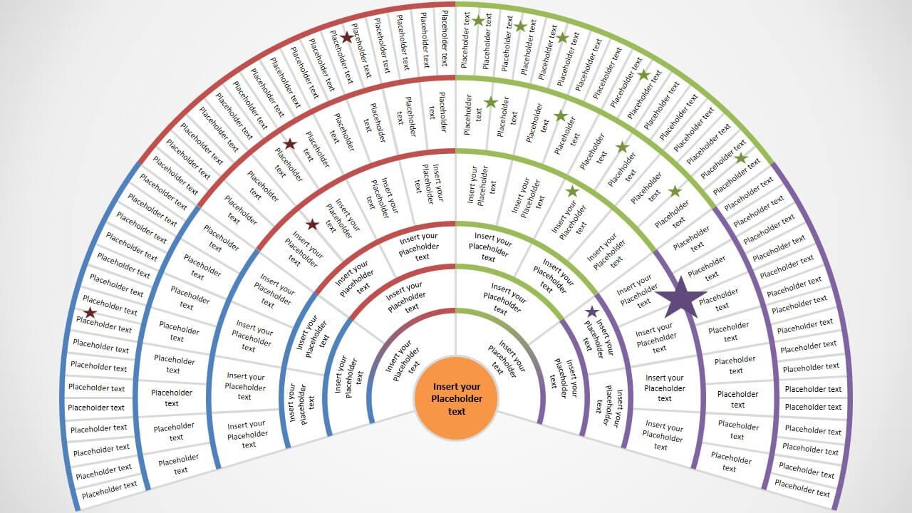 Genealogy Fan Chart 5 Generations inside Powerpoint Genealogy Template