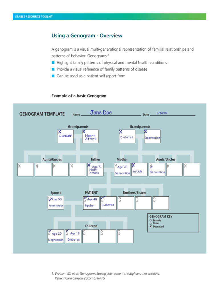 Genogram Template - 7 Free Templates In Pdf, Word, Excel pertaining to Genogram Template For Word