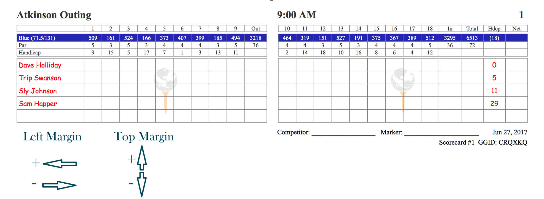 Golfgenius - Printing Scorecards (Format Tab) for Golf Score Cards Template