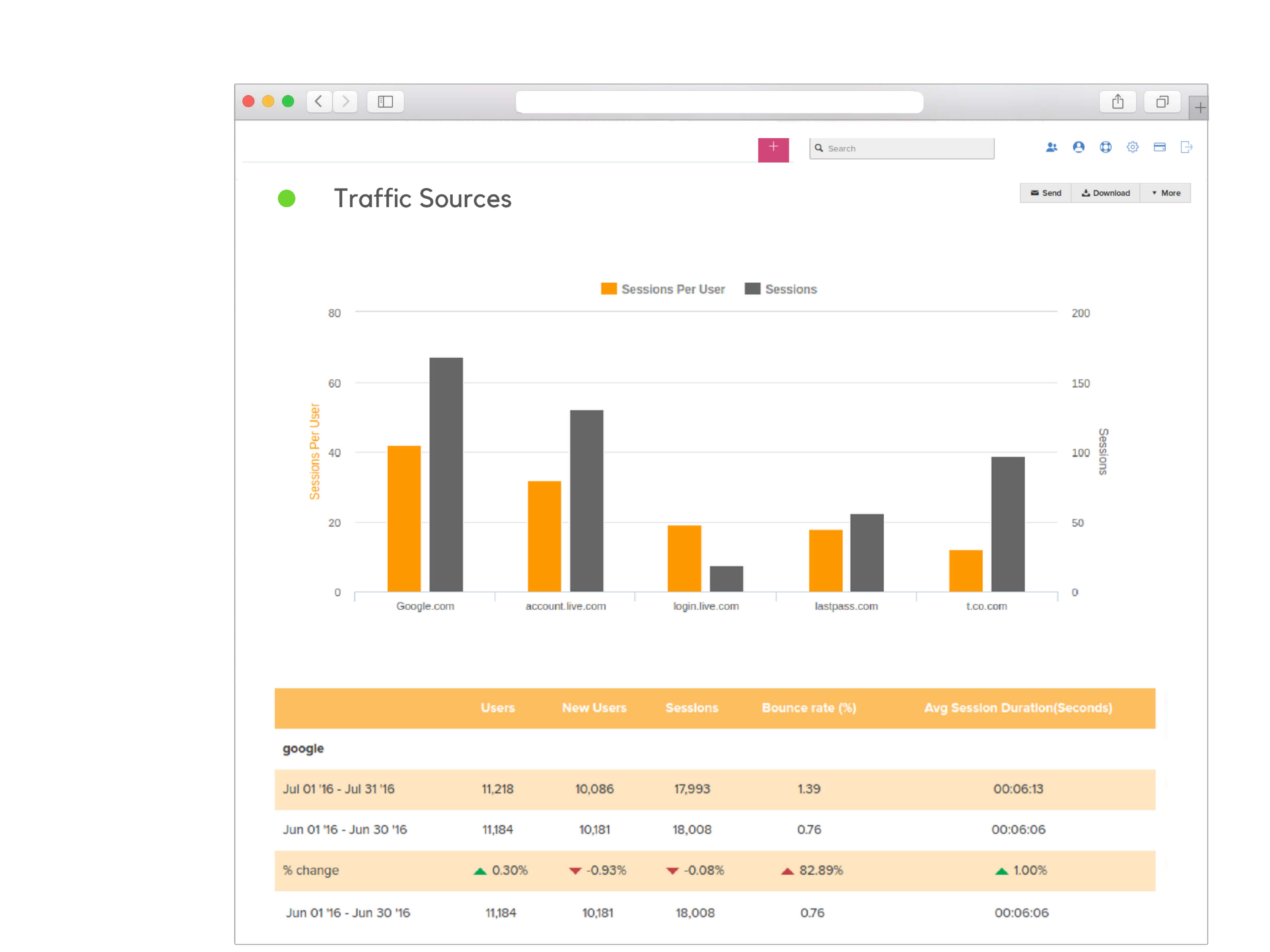 Google Analytics Report Templates with Website Traffic Report Template