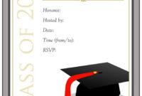 Graduation Invitation Templates – 40+ Free Graduation in Free Graduation Invitation Templates For Word