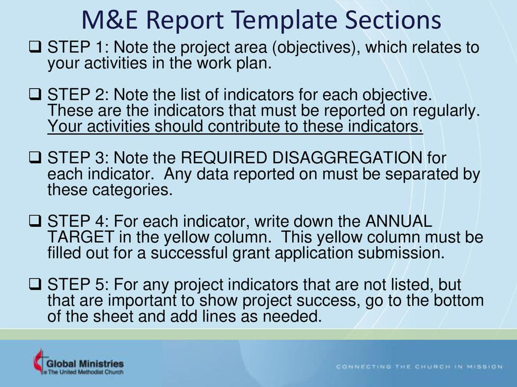 Grants – Workplan And Monitoring And Evaluation (M&e Pertaining To M&e Report Template