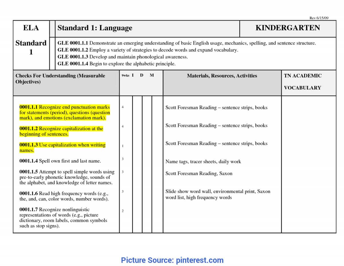Great Preschool Curriculum Web Examples Blank Curriculum Map inside Blank Curriculum Map Template