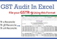 Gst Audit In Excel Format pertaining to Data Center Audit Report Template