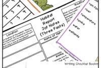 Habitat Activities – Habitat Research Project – Report pertaining to Research Project Report Template