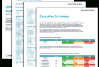Hipaa Configuration Audit Summary – Sc Report Template regarding Data Center Audit Report Template