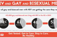 Hiv Aids Brochure Templates – Carlynstudio regarding Hiv Aids Brochure Templates