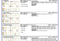 Hockey Practice Plan Template | Hockey | How To Plan within Blank Hockey Practice Plan Template