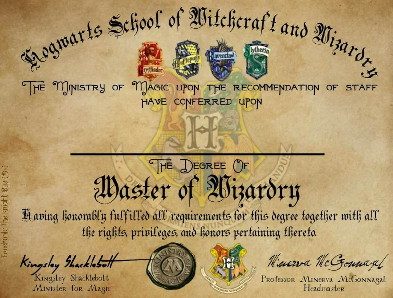 Hogwarts Graduation Diploma Template, Harry Potter Fillable In Harry Potter Certificate Template