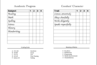 Homeschool Report Cards – Flanders Family Homelife Inside Character Report Card Template