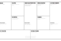 How To Compile A Lean Canvas, The Business Plan In One Page with regard to Lean Canvas Word Template