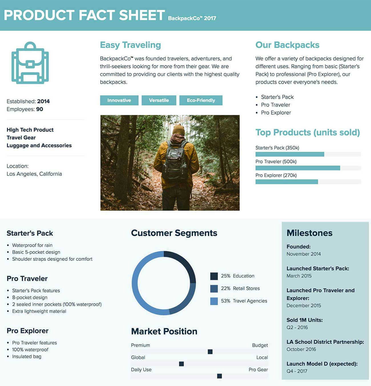 How To Create A Fact Sheet : A Stepstep Guide | Xtensio 2019 with Fact Sheet Template Word