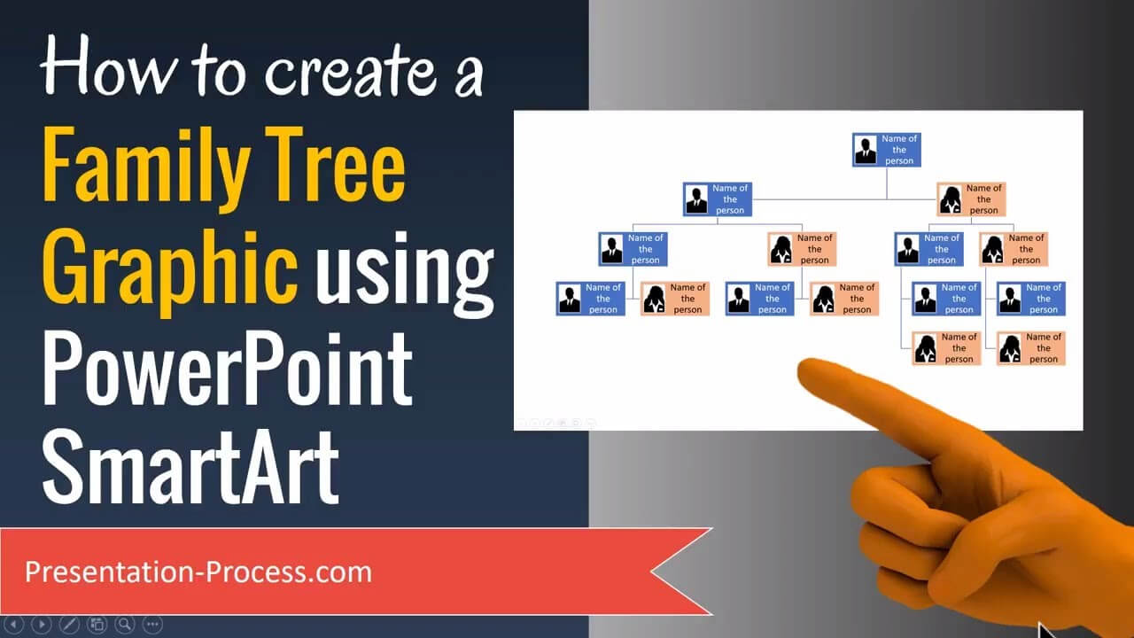 How To Create A Family Tree Graphic Using Powerpoint Smartart with regard to Powerpoint Genealogy Template
