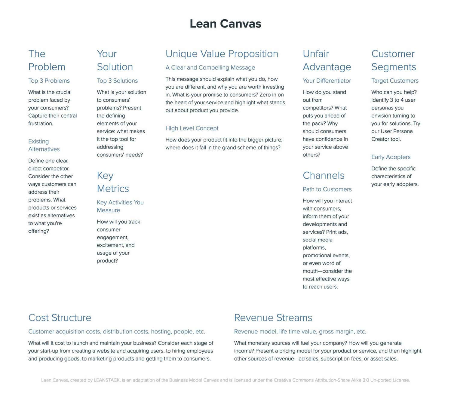 How To Create A Lean Canvas: A Step By Step Guide   Xtensio 2019 Regarding Lean Canvas Word Template
