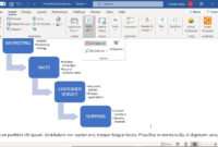 How To Create A Microsoft Word Flowchart intended for Microsoft Word Flowchart Template
