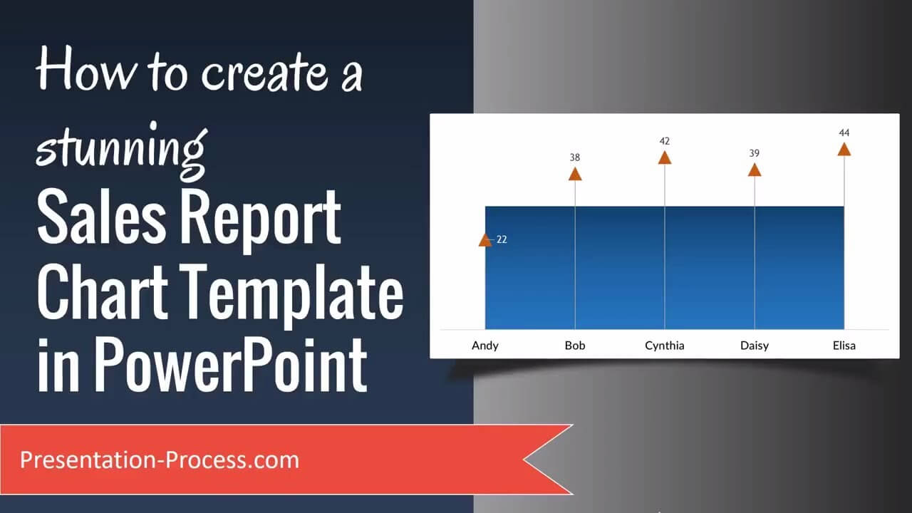 How To Create A Stunning Sales Report Chart Template In Powerpoint Inside Sales Report Template Powerpoint