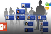 How To Create An Org Chart In Powerpoint 2013? with Microsoft Powerpoint Org Chart Template
