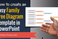 How To Create Family Tree Diagram Template In Powerpoint in Powerpoint Genealogy Template